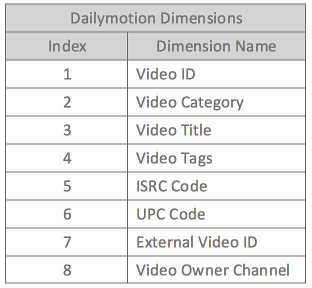 dailymotion_dimensions.png